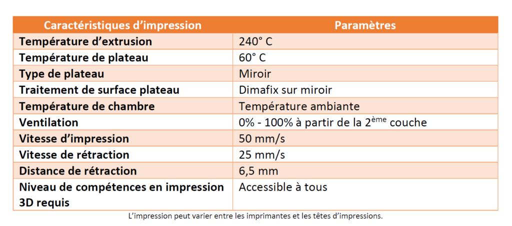 CAPIFIL - Fillament 3D - Tableau PETG GLISS'