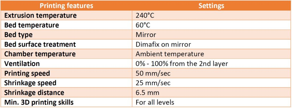 Technical characteristics-PETG GLISS