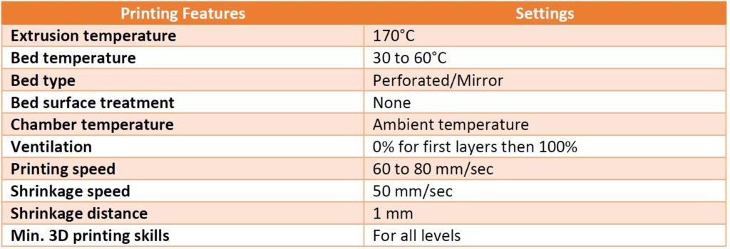 Technical characteristics-PLA BOIS